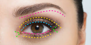 Beauty Tips For Your Eyes