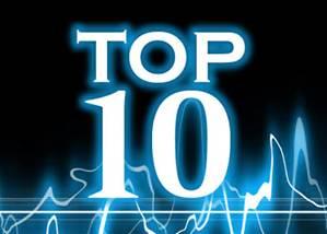 Top 10 Futuristic Inventions