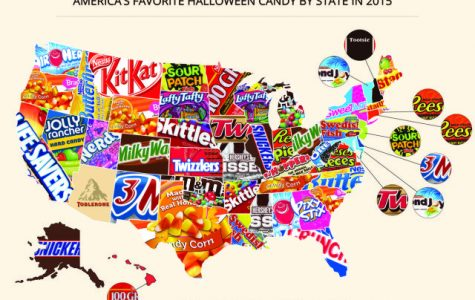 Favorite Candies Voted By All 50 States.