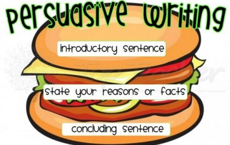 How To Write A Persuasive Essay