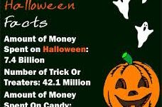 5 Facts about Halloween