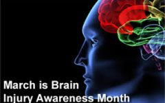 Facts about Concussions